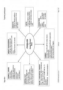 Volpone act 3 analysis report
