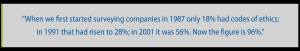 ... the main changes in companies' ethics programmes over the years