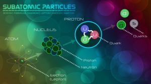 Particle Physics 1366×768 Wallpaper 932481