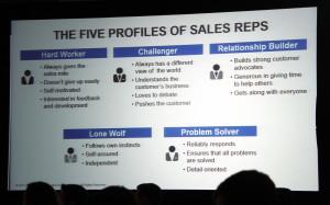 Sales Quotes Motivational Le profil psychologique du