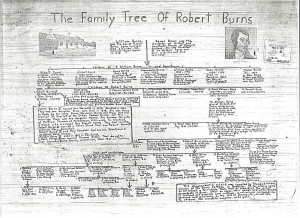 Family Tree Quotes Poems The family tree of robert