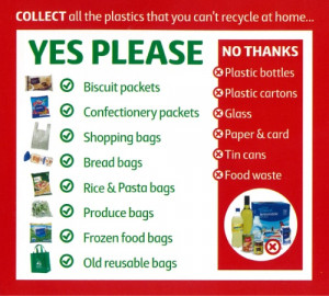 What Can Be Recycled List