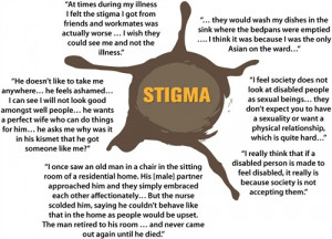 Quotes About Mental Illness Stigma