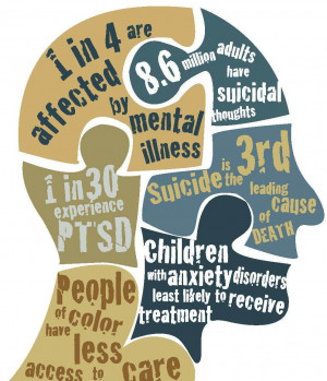 Find the Top Mental Health Facility For Teens in Southern California
