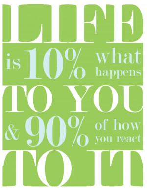... chuck swindol long ago i read this quote of charles swindol life is 10