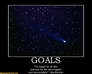 Motivational Quotes About Goals