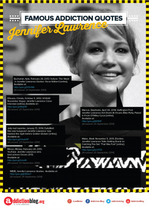 Jennifer Lawrence on drinking and the social stigmatization of mental ...