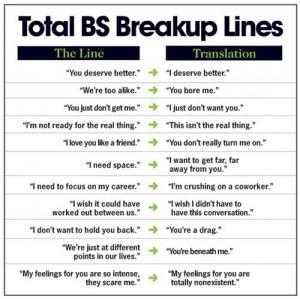 Relationship Break Up Quotes Tumblr Break up quote.