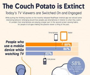 ... Journal of Musical Things - The Couch Potato is Extinct [INFOGRAPHIC