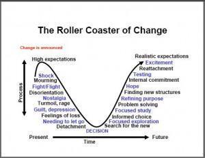 transformational leadership,leadership characteristics, mentor,change ...