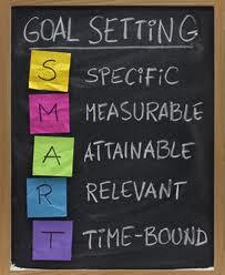 goals-quotes