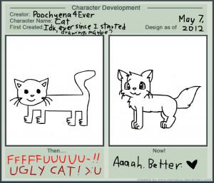 Staci Character Development