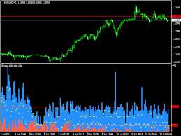 nasdaq after hours most active stocks