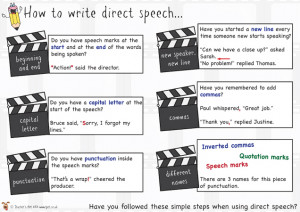 ... commas, punctuation, SGaP, SPaG, speech marks, quotation marks, quotes