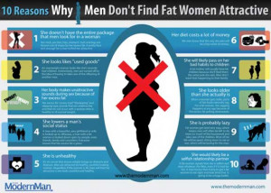 ... offensive to fat women but actually to all women in general in fact