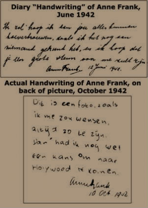 Anne Frank Diary Quotes With Page Numbers