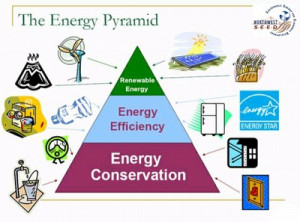 ... of energy pyramid we assist clients with setting energy vision and