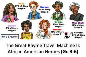 Rhyme Phrases Generator, Catch Phrases That Rhyme, Presidents Rhyme ...