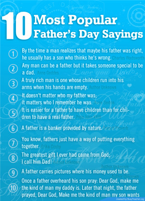 POSTER: 10 Most Popular Father's Day Sayings [HI-RES]