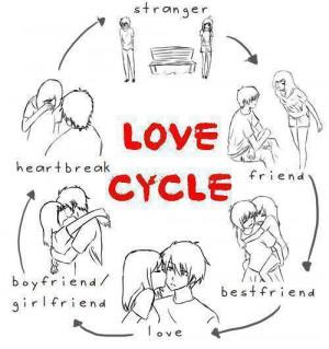 best friend, boy, boyfriend, friend, girl, girlfriend, heartbreak ...