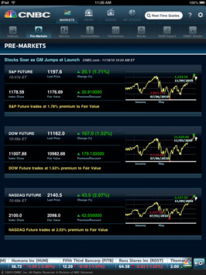 Tags : stocks , market , stock , business