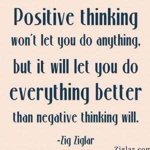 Zig Ziglar quote. #glennlaken success #quote