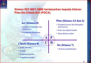 comprehensive video clip on ISO 9001:2008 requirements