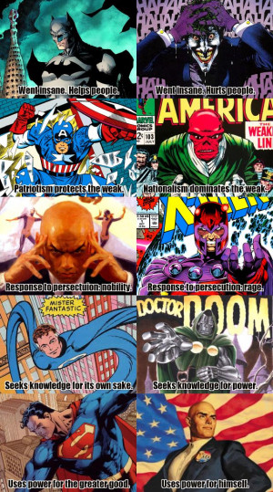 The Traits Of Comic Book Heroes & Villains
