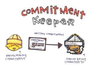 Commitment Keeper