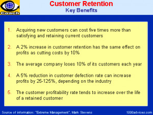 Customer Retention Quotes