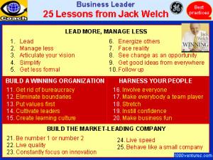 Jack Welch leadership