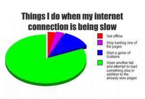 Slow Internet Joke