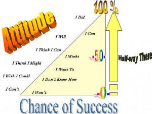 POSITIVE ATTITUDE BRINGS SUCCESS.