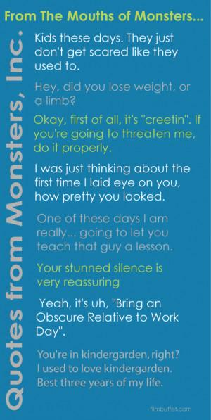 Disney - Pixar - Monsters Inc. Movie Quotes
