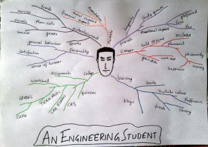An Engineering Student