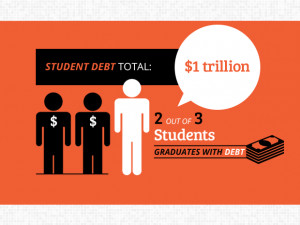 Student Debt Crisis Is Looming, According to Alarming Trends