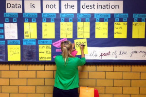 Data Wall Ideas | Data Wall For Elementary Schools Schools Quotes ...