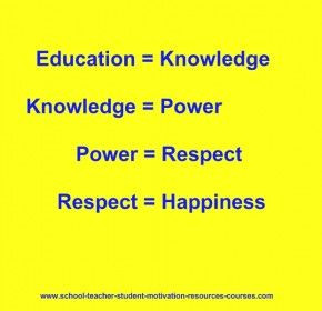 Education+Knowledge+Power+Respect=Happiness :))))