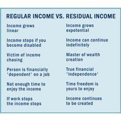 ... work residual income quotes money call dreams income wfg financial