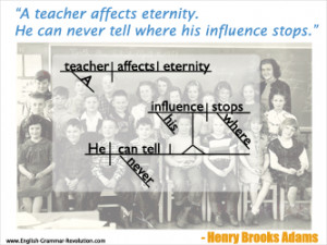 Henry Brooks Adams Quote Sentence Diagram