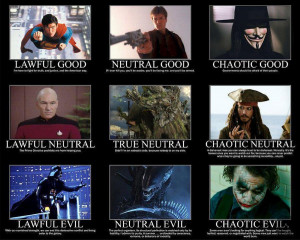 Lawful Neutral Chaotic...