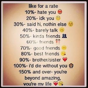 tbh rate date instagram quotes quotesgram