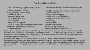 Psychopath Checklist
