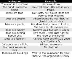 Metaphor quote #4