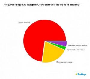 funny statistics. funny-statistics-24
