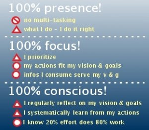 Quotes for Employee Motivation and Empowerment