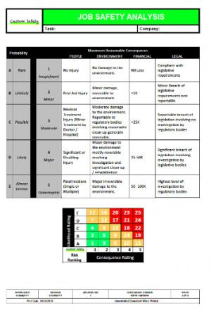Job Safety Analysis Template Worksheet