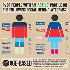 -demographics-infographic-preview | « uk-social-media-demographics ...