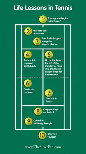 Tennis Quotes About Life