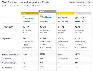 view image results for health insurance quotes health insurance find